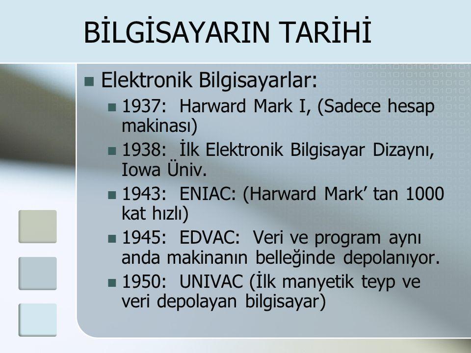 BİLGİSAYARIN TARİHİ  Elektronik Bilgisayarlar:  1937: Harward Mark I, (Sadece hesap makinası)  1938: İlk Elektronik Bilgisayar Dizaynı, Iowa Üniv.