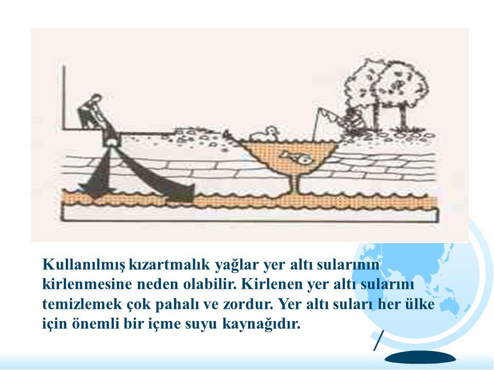 Kullanılmış kızartmalık yağlar yer altı sularının kirlenmesine neden olabilir. Kirlenen yer altı sularını temizlemek çok pahalı ve zordur. Yer altı su