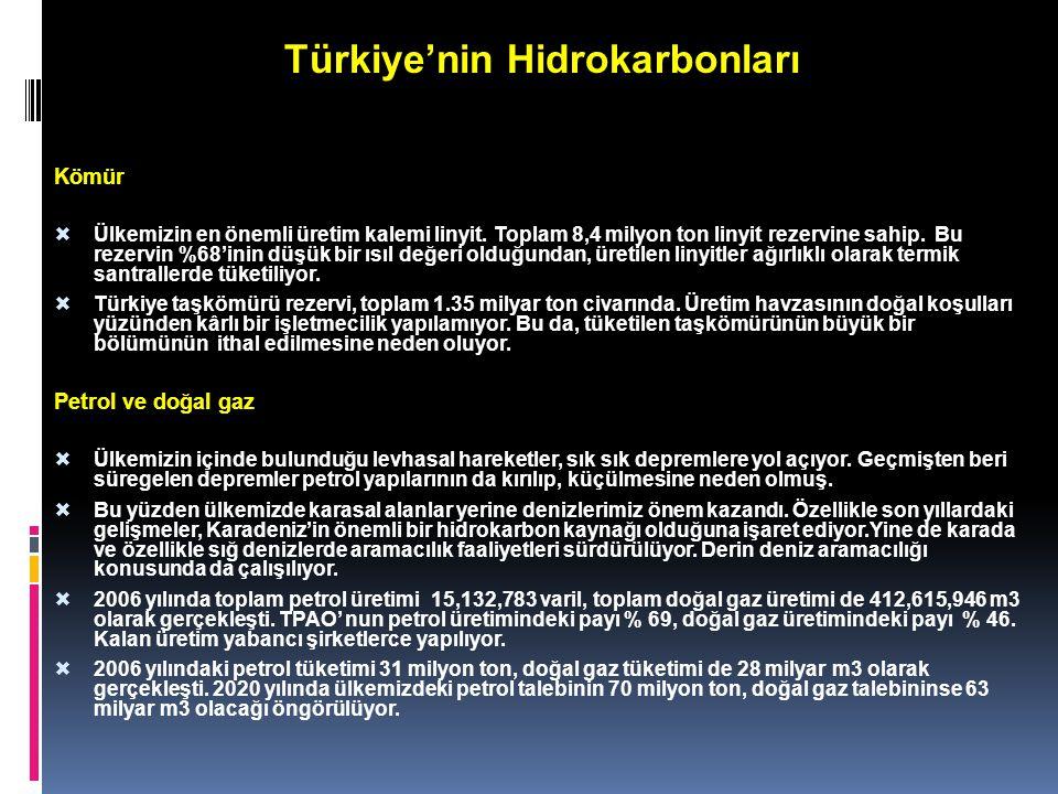 Türkiye'nin Hidrokarbonları Kömür  Ülkemizin en önemli üretim kalemi linyit. Toplam 8,4 milyon ton linyit rezervine sahip. Bu rezervin %68'inin düşük