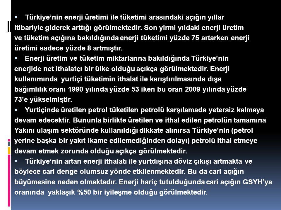  Türkiye'nin enerji üretimi ile tüketimi arasındaki açığın yıllar itibariyle giderek arttığı görülmektedir. Son yirmi yıldaki enerji üretim ve tüketi