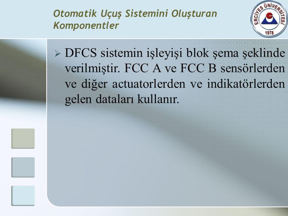 Otomatik Uçuş Sistemini Oluşturan Komponentler  DFCS sistemin işleyişi blok şema şeklinde verilmiştir. FCC A ve FCC B sensörlerden ve diğer actuatorl