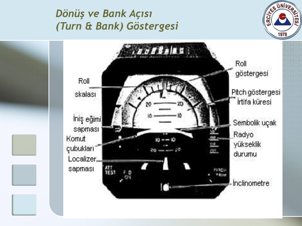 Dönüş ve Bank Açısı (Turn & Bank) Göstergesi