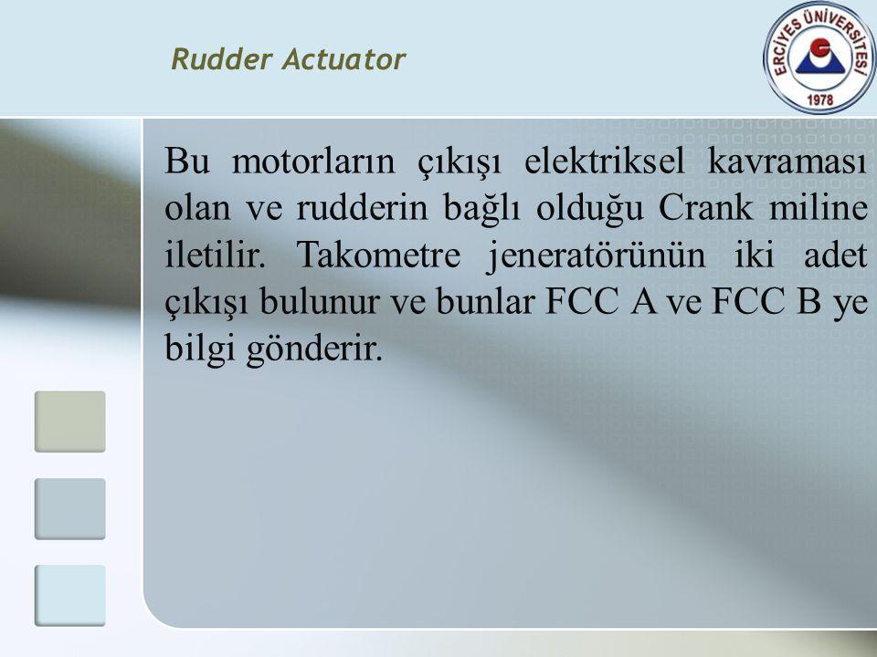 ACTUATORLER Rudder Actuator