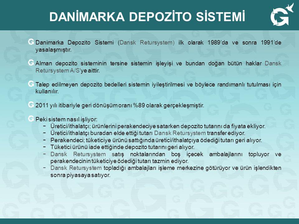 Danimarka Depozito Sistemi (Dansk Retursystem) ilk olarak 1989'da ve sonra 1991'de yasalaşmıştır. Alman depozito sisteminin tersine sistemin işleyişi