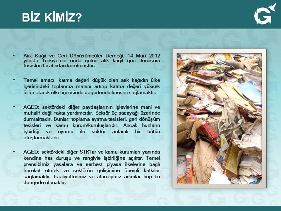 • Atık Kağıt ve Geri Dönüşümcüler Derneği, 14 Mart 2012 yılında Türkiye'nin önde gelen atık kağıt geri dönüşüm tesisleri tarafından kurulmuştur. • Tem