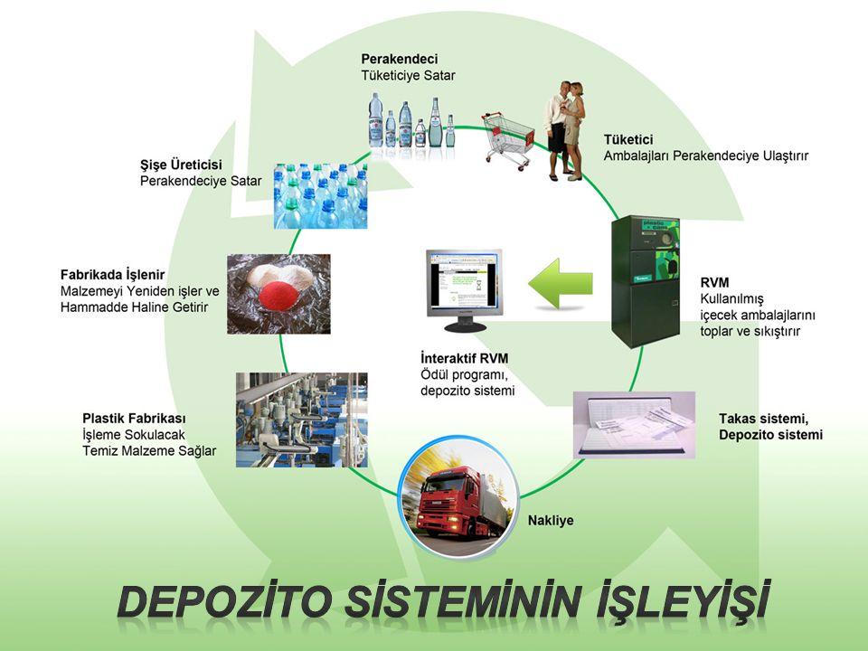 Danimarka Depozito Sistemi (Dansk Retursystem) ilk olarak 1989'da ve sonra 1991'de yasalaşmıştır.