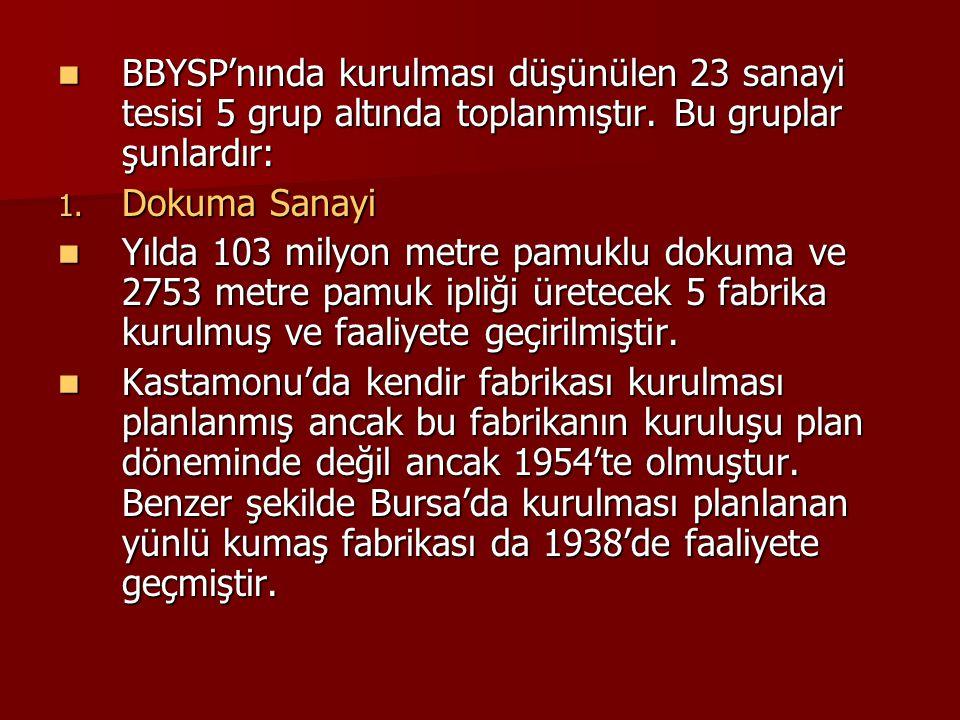  BBYSP'nında kurulması düşünülen 23 sanayi tesisi 5 grup altında toplanmıştır. Bu gruplar şunlardır: 1. Dokuma Sanayi  Yılda 103 milyon metre pamukl