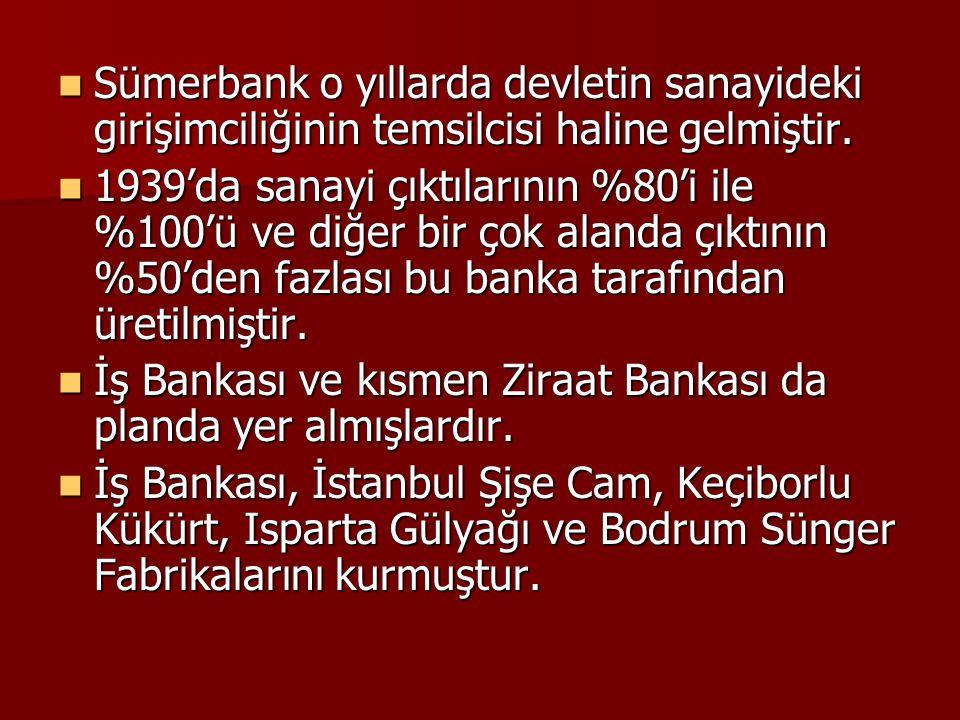  Sümerbank o yıllarda devletin sanayideki girişimciliğinin temsilcisi haline gelmiştir.  1939'da sanayi çıktılarının %80'i ile %100'ü ve diğer bir ç
