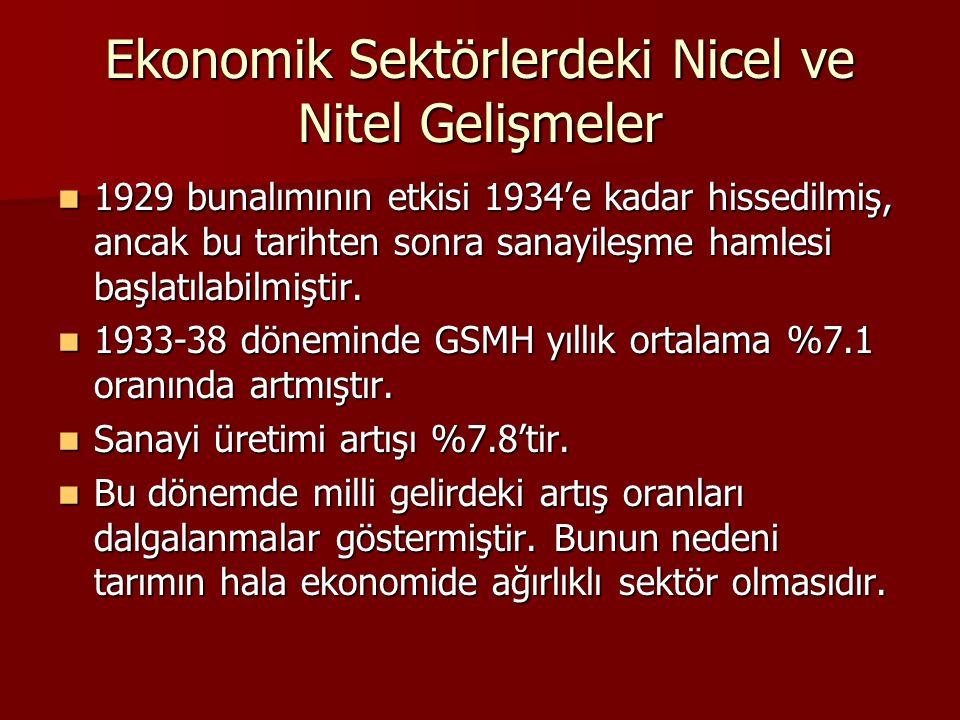 Ekonomik Sektörlerdeki Nicel ve Nitel Gelişmeler  1929 bunalımının etkisi 1934'e kadar hissedilmiş, ancak bu tarihten sonra sanayileşme hamlesi başla