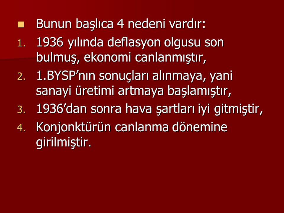  Bunun başlıca 4 nedeni vardır: 1. 1936 yılında deflasyon olgusu son bulmuş, ekonomi canlanmıştır, 2. 1.BYSP'nın sonuçları alınmaya, yani sanayi üret