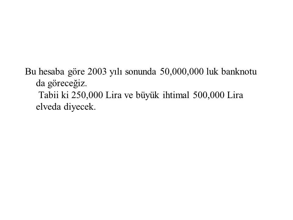 Bu hesaba göre 2003 yılı sonunda 50,000,000 luk banknotu da göreceğiz. Tabii ki 250,000 Lira ve büyük ihtimal 500,000 Lira elveda diyecek.
