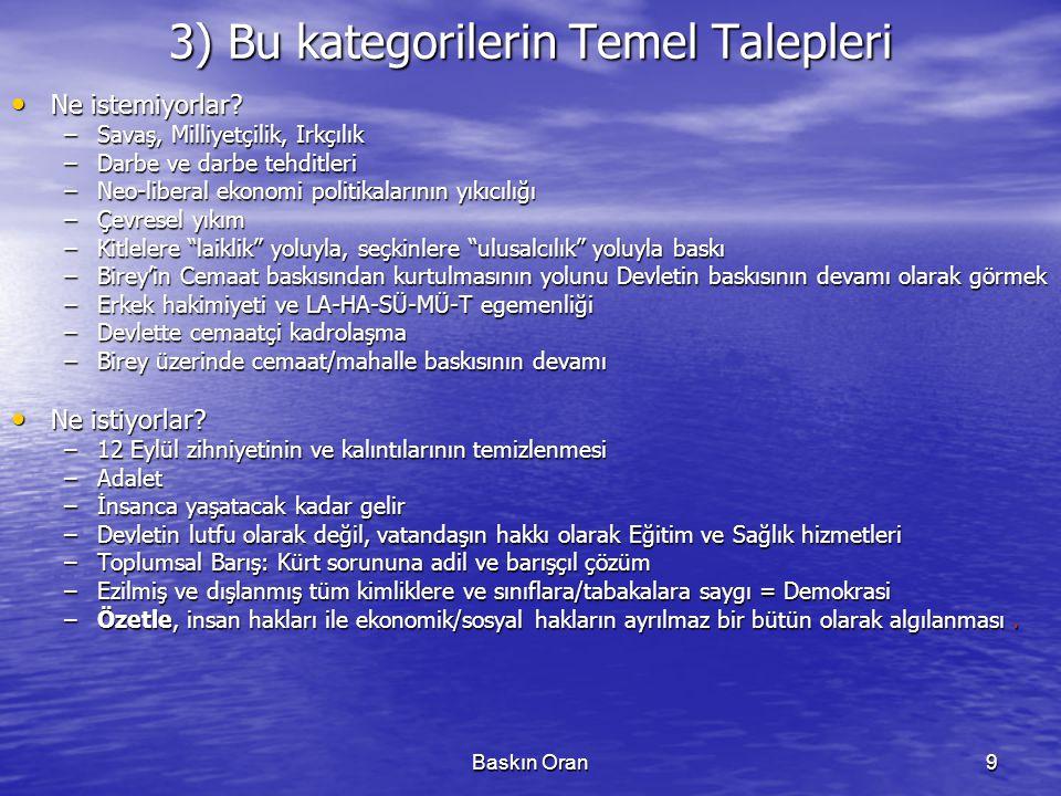 Baskın Oran10 4) Neden İstanbul'dan koydum: İstanbul'un Hikmeti • Bütün bu kategorilerin harman yeri • Bu kategorilerle dayanışma gösteren LA-HA-SÜ-MÜ-T 'lerin de (Laik olmak şartıyla Hanefi, Sünni, Müslüman, Türk; yani Beyaz Türk ) yoğun olduğu yer.