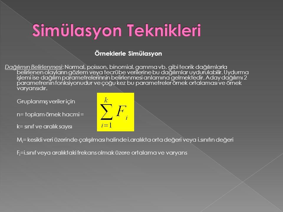 Örneklerle Simülasyon Dağılımın Belirlenmesi: Normal, poisson, binomial, gamma vb. gibi teorik dağılımlarla belirlenen olayların gözlem veya tecrübe v