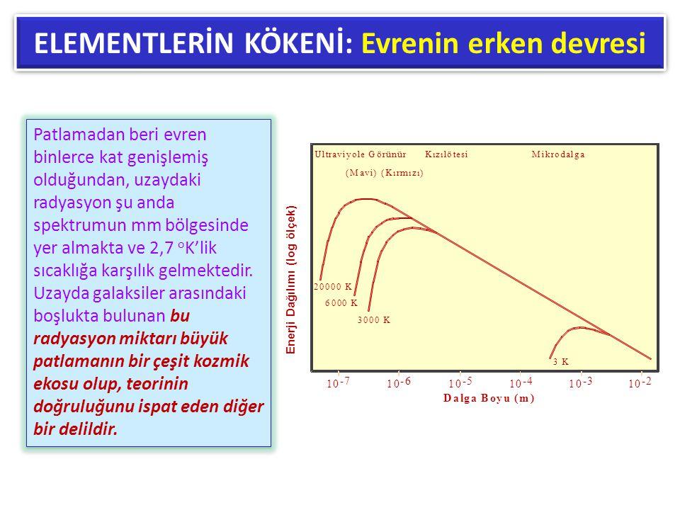 ELEMENTLERİN KÖKENİ: Evrenin erken devresi Patlamadan beri evren binlerce kat genişlemiş olduğundan, uzaydaki radyasyon şu anda spektrumun mm bölgesin