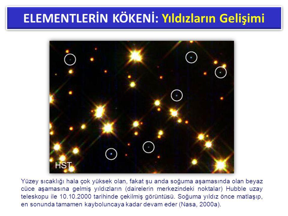 ELEMENTLERİN KÖKENİ: Yıldızların Gelişimi Yüzey sıcaklığı hala çok yüksek olan, fakat şu anda soğuma aşamasında olan beyaz cüce aşamasına gelmiş yıldı