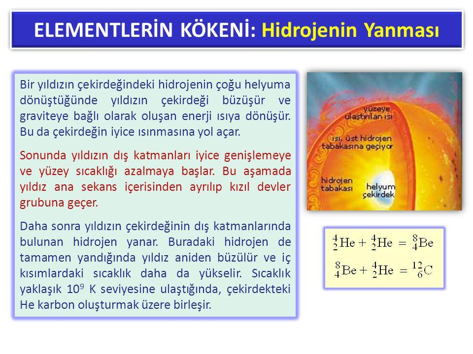 ELEMENTLERİN KÖKENİ: Hidrojenin Yanması Bir yıldızın çekirdeğindeki hidrojenin çoğu helyuma dönüştüğünde yıldızın çekirdeği büzüşür ve graviteye bağlı