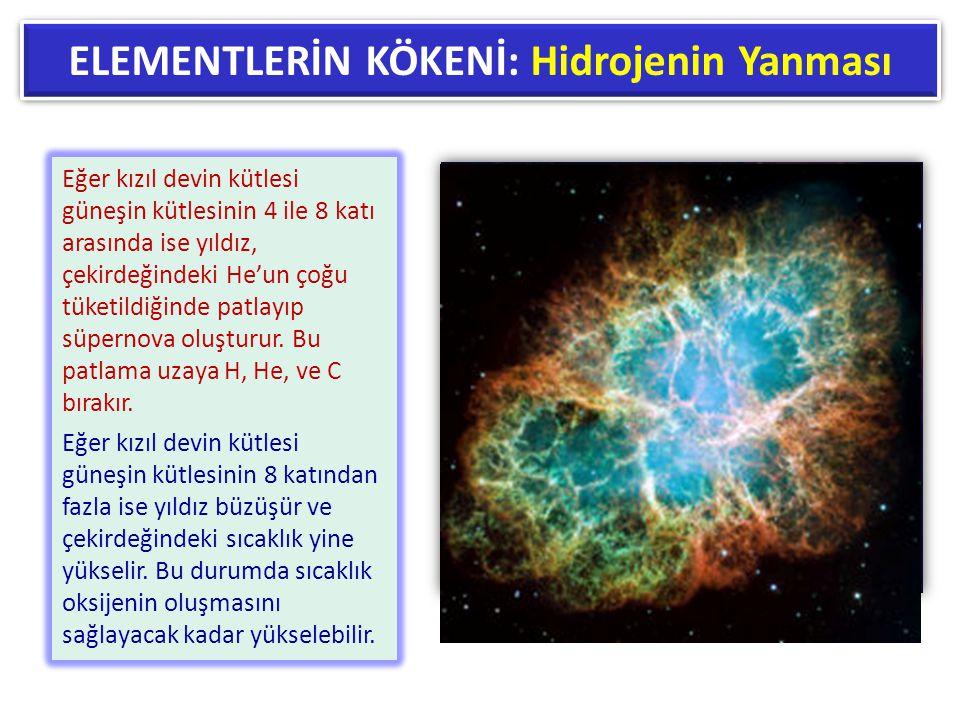 Eğer kızıl devin kütlesi güneşin kütlesinin 4 ile 8 katı arasında ise yıldız, çekirdeğindeki He'un çoğu tüketildiğinde patlayıp süpernova oluşturur. B