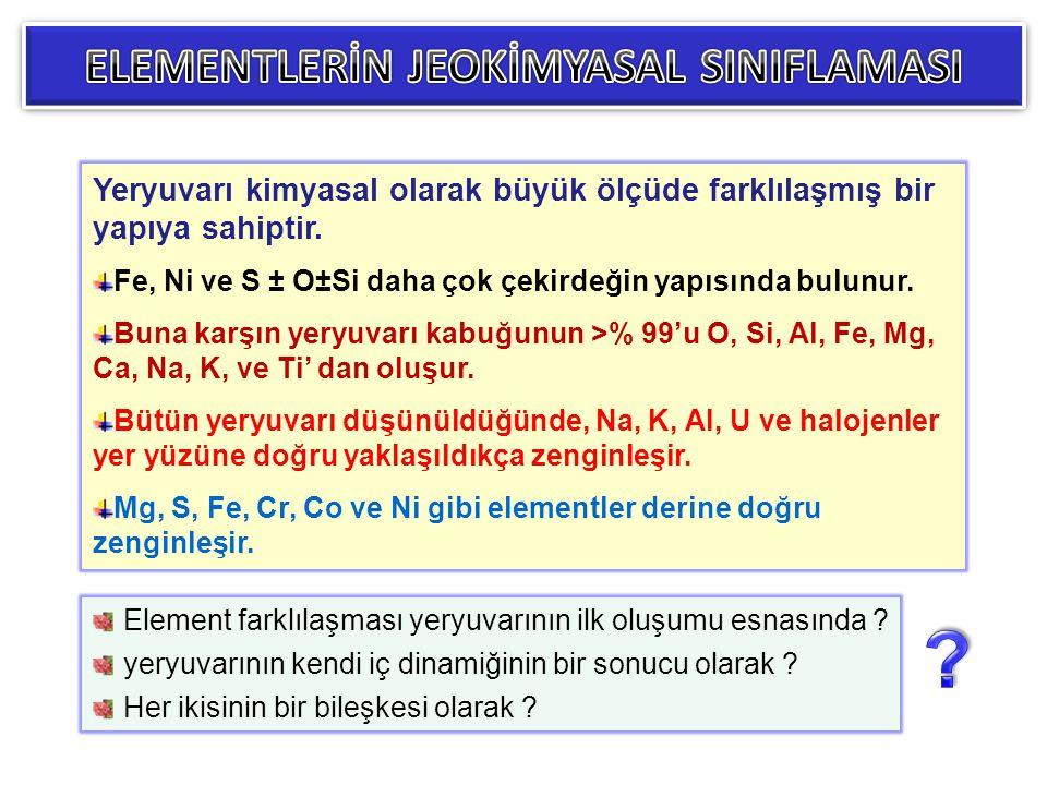 Yeryuvarı kimyasal olarak büyük ölçüde farklılaşmış bir yapıya sahiptir. Fe, Ni ve S ± O±Si daha çok çekirdeğin yapısında bulunur. Buna karşın yeryuva