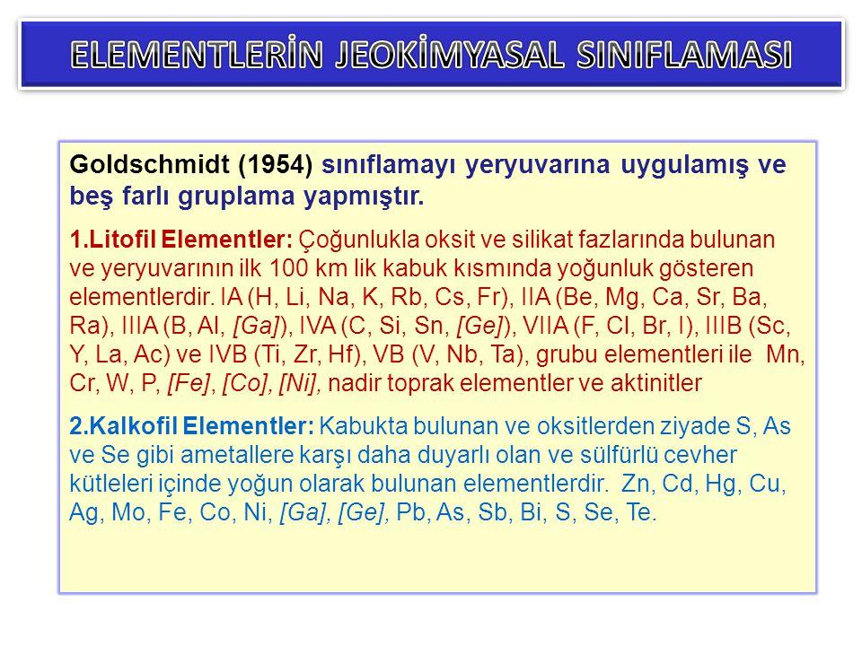 Goldschmidt (1954) sınıflamayı yeryuvarına uygulamış ve beş farlı gruplama yapmıştır. 1.Litofil Elementler: Çoğunlukla oksit ve silikat fazlarında bul