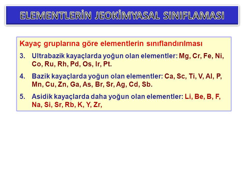 Kayaç gruplarına göre elementlerin sınıflandırılması 3.Ultrabazik kayaçlarda yoğun olan elementler: Mg, Cr, Fe, Ni, Co, Ru, Rh, Pd, Os, Ir, Pt. 4.Bazi