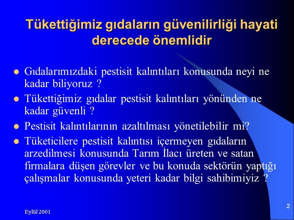 Eylül 2001 1 GIDALARDAKİ PESTİSİT KALINTILARI Dr. K.Necdet Öngen
