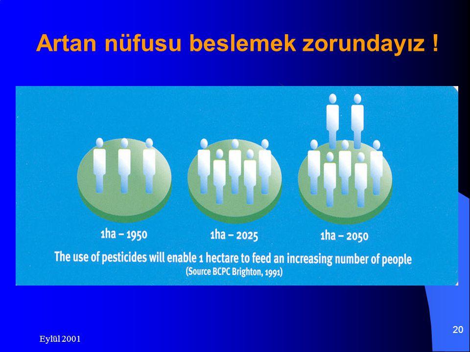 Eylül 2001 20 Artan nüfusu beslemek zorundayız !