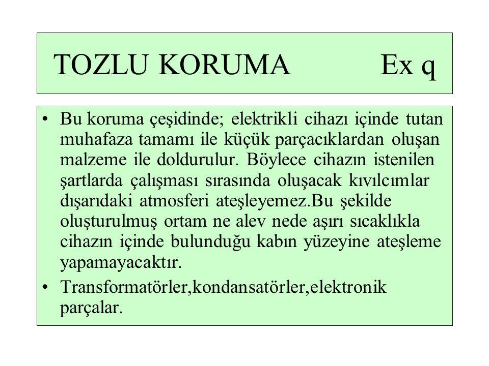 TOZLU KORUMA Ex q •Bu koruma çeşidinde; elektrikli cihazı içinde tutan muhafaza tamamı ile küçük parçacıklardan oluşan malzeme ile doldurulur. Böylece