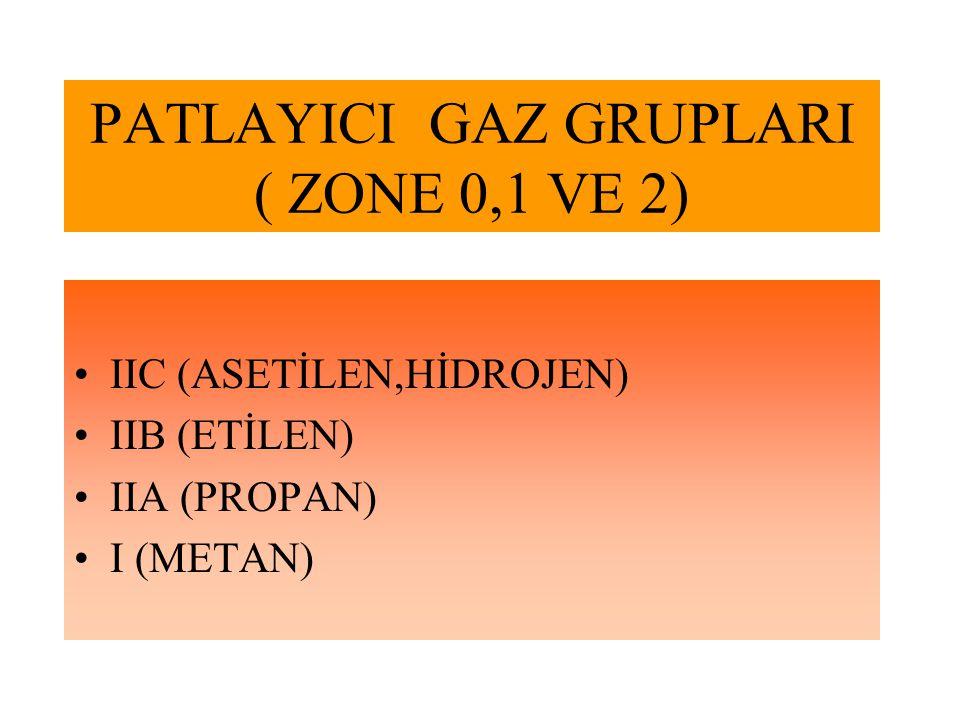 PATLAYICI GAZ GRUPLARI ( ZONE 0,1 VE 2) •IIC (ASETİLEN,HİDROJEN) •IIB (ETİLEN) •IIA (PROPAN) •I (METAN)