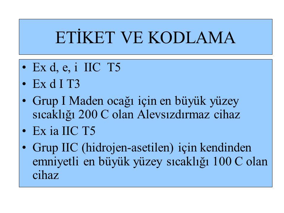 ETİKET VE KODLAMA •Ex d, e, i IIC T5 •Ex d I T3 •Grup I Maden ocağı için en büyük yüzey sıcaklığı 200 C olan Alevsızdırmaz cihaz •Ex ia IIC T5 •Grup I