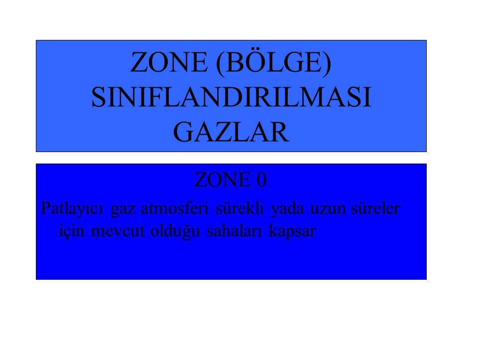 ZONE (BÖLGE) SINIFLANDIRILMASI GAZLAR ZONE 0 Patlayıcı gaz atmosferi sürekli yada uzun süreler için mevcut olduğu sahaları kapsar
