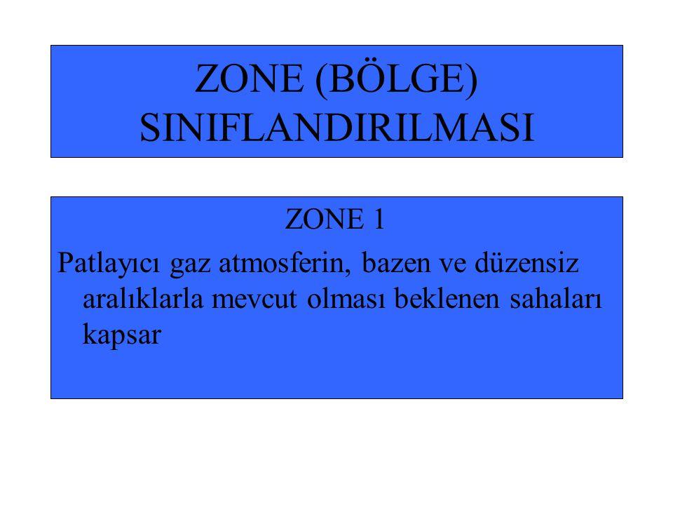 ZONE (BÖLGE) SINIFLANDIRILMASI ZONE 1 Patlayıcı gaz atmosferin, bazen ve düzensiz aralıklarla mevcut olması beklenen sahaları kapsar