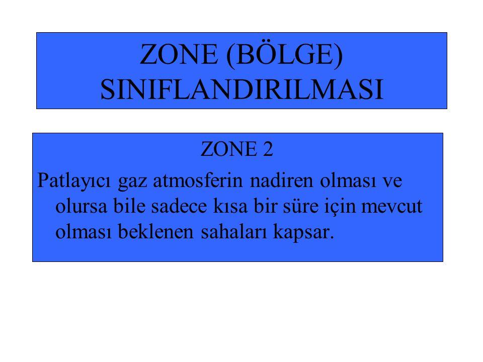 ZONE (BÖLGE) SINIFLANDIRILMASI ZONE 2 Patlayıcı gaz atmosferin nadiren olması ve olursa bile sadece kısa bir süre için mevcut olması beklenen sahaları