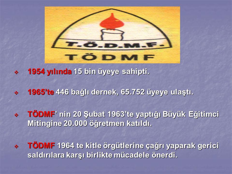  1954 yılında 15 bin üyeye sahipti. 1965'te 446 bağlı dernek, 65.752 üyeye ulaştı.