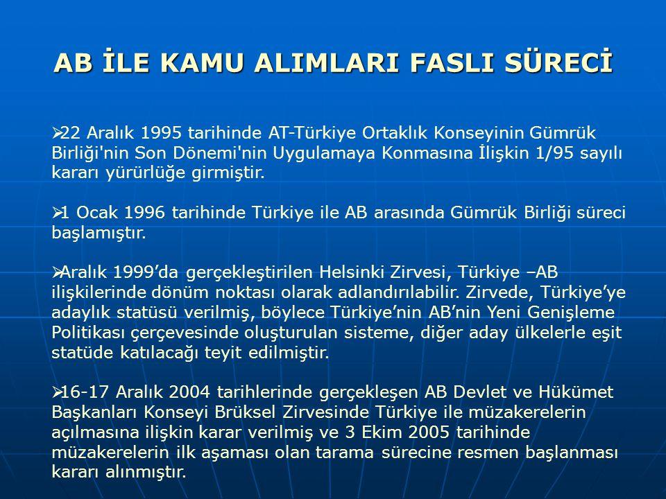 AB İLE KAMU ALIMLARI FASLI SÜRECİ  22 Aralık 1995 tarihinde AT-Türkiye Ortaklık Konseyinin Gümrük Birliği'nin Son Dönemi'nin Uygulamaya Konmasına İli