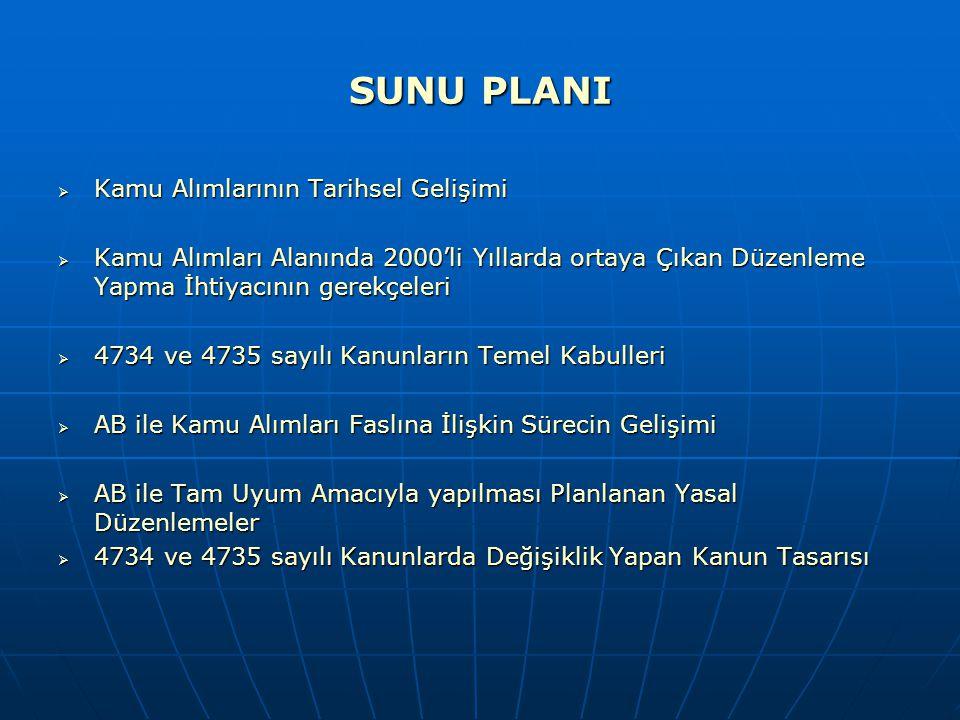 SUNU PLANI  Kamu Alımlarının Tarihsel Gelişimi  Kamu Alımları Alanında 2000'li Yıllarda ortaya Çıkan Düzenleme Yapma İhtiyacının gerekçeleri  4734