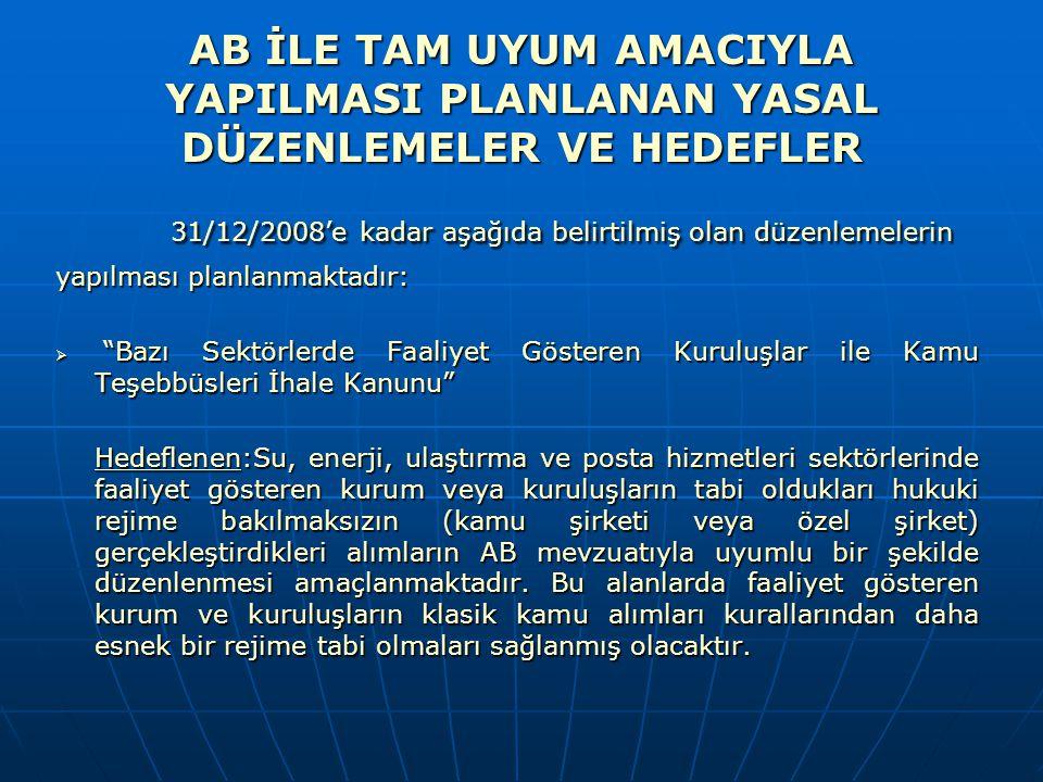 AB İLE TAM UYUM AMACIYLA YAPILMASI PLANLANAN YASAL DÜZENLEMELER VE HEDEFLER 31/12/2008'e kadar aşağıda belirtilmiş olan düzenlemelerin 31/12/2008'e ka
