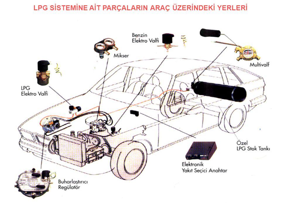 Yakıt Seçici Anahtar BRAVO Yakıt Seçici Anahtar BRAVO Bravo, aracın istenilen yakıtla çalışmasını temin eden elektronik bir anahtardır.Üç konumlu olup, bunlar sırasıyla;benzin, bekleme ve LPG' dir.