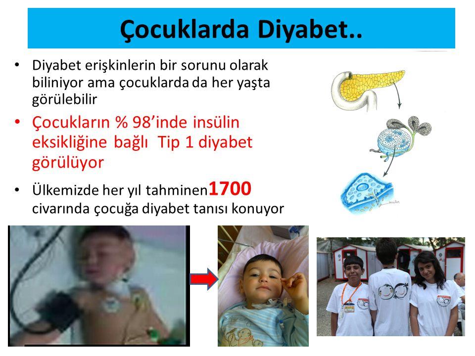 Çocuklarda Diyabet.. • Diyabet erişkinlerin bir sorunu olarak biliniyor ama çocuklarda da her yaşta görülebilir • Çocukların % 98'inde insülin eksikli