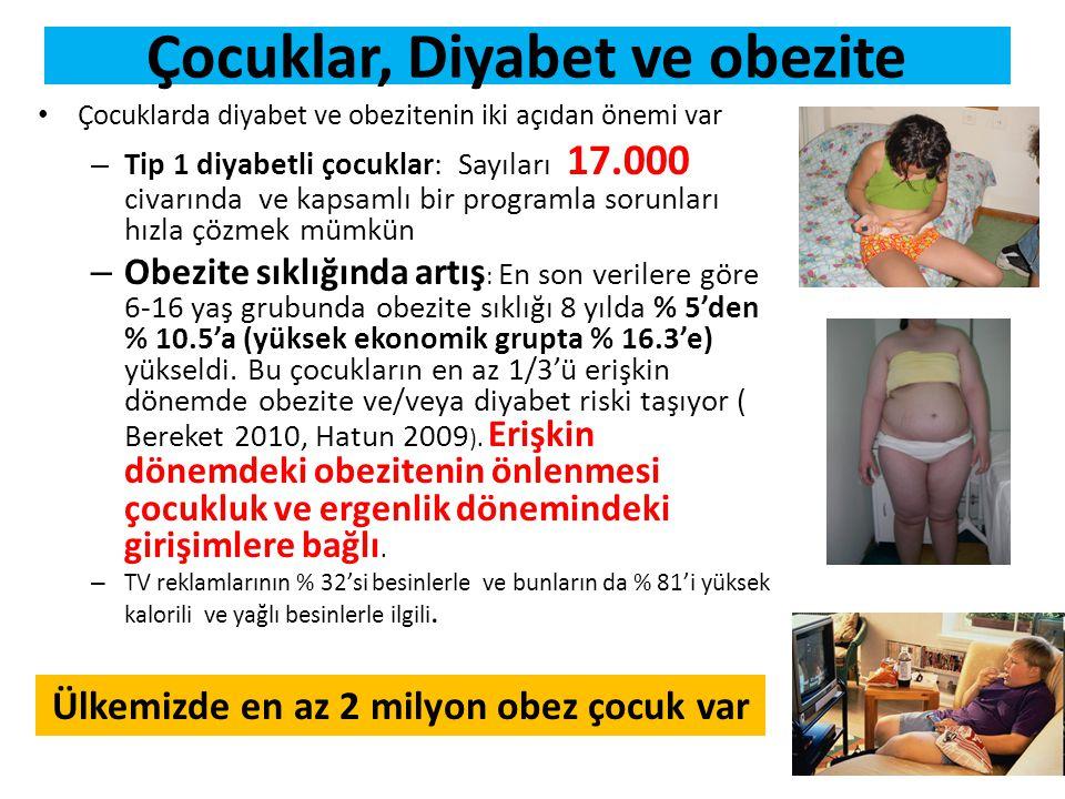 Çocuklar, Diyabet ve obezite • Çocuklarda diyabet ve obezitenin iki açıdan önemi var – Tip 1 diyabetli çocuklar: Sayıları 17.000 civarında ve kapsamlı