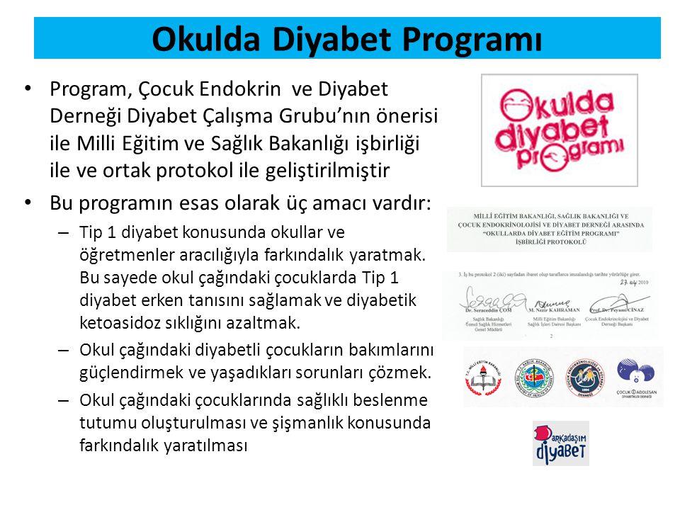 Okulda Diyabet Programı • Program, Çocuk Endokrin ve Diyabet Derneği Diyabet Çalışma Grubu'nın önerisi ile Milli Eğitim ve Sağlık Bakanlığı işbirliği