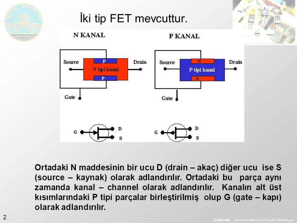 Elektronik Ders sorumlusu Yrd.Doç.Dr.Hilmi Kuşçu 2 İki tip FET mevcuttur. Ortadaki N maddesinin bir ucu D (drain – akaç) diğer ucu ise S (source – kay