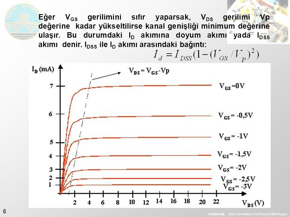 Elektronik Ders sorumlusu Yrd.Doç.Dr.Hilmi Kuşçu 6 Eğer V GS gerilimini sıfır yaparsak, V DS gerilimi Vp değerine kadar yükseltilirse kanal genişliği