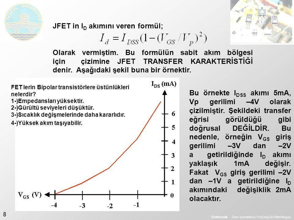 Elektronik Ders sorumlusu Yrd.Doç.Dr.Hilmi Kuşçu 8 JFET in I D akımını veren formül; Olarak vermiştim. Bu formülün sabit akım bölgesi için çizimine JF
