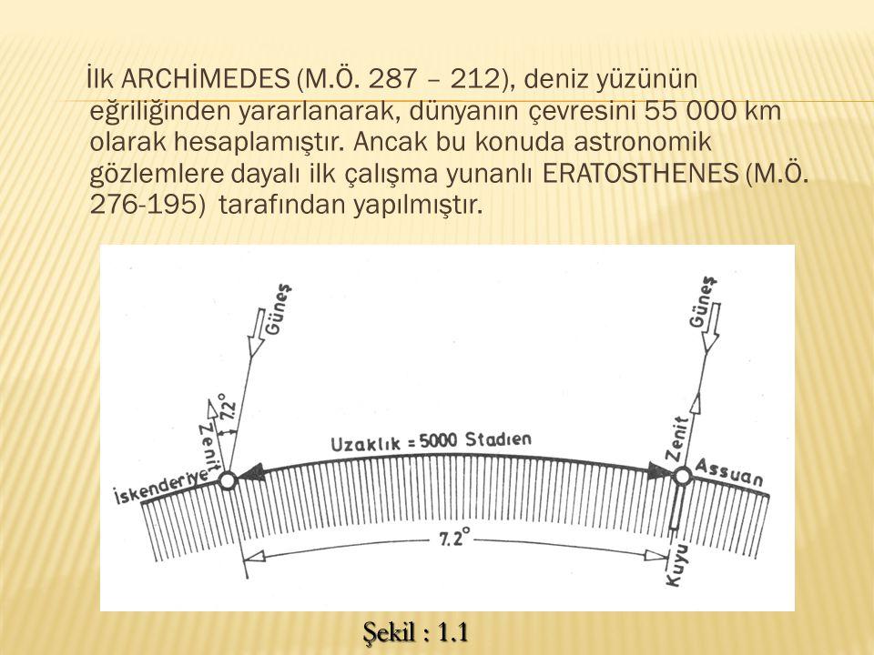 İlk ARCHİMEDES (M.Ö. 287 – 212), deniz yüzünün eğriliğinden yararlanarak, dünyanın çevresini 55 000 km olarak hesaplamıştır. Ancak bu konuda astronomi
