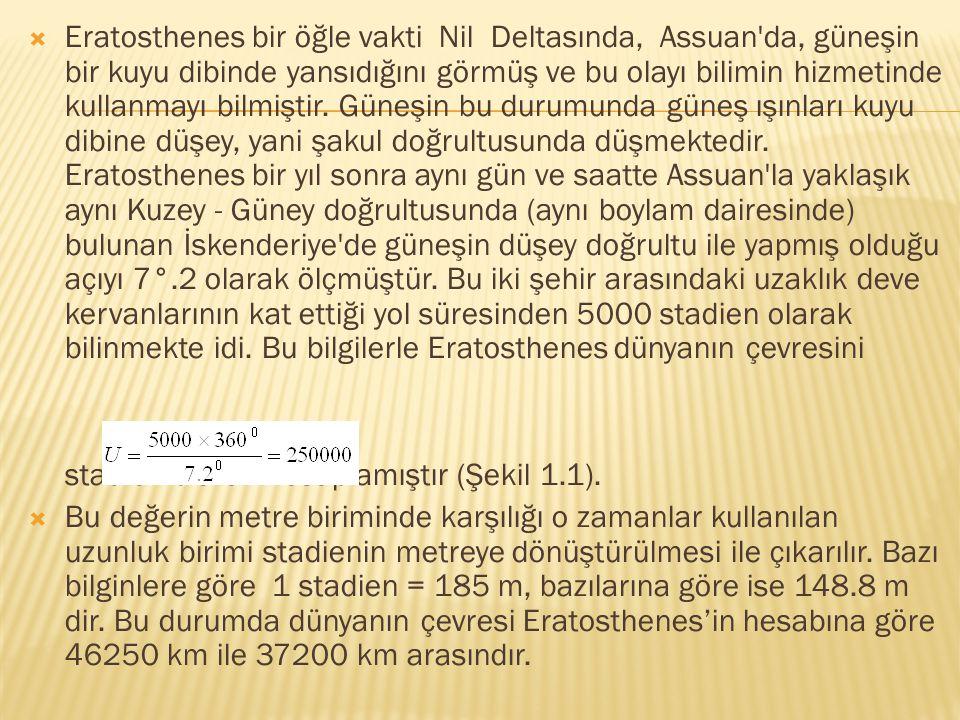  Eratosthenes bir öğle vakti Nil Deltasında, Assuan da, güneşin bir kuyu dibinde yansıdığını görmüş ve bu olayı bilimin hizmetinde kullanmayı bilmiştir.