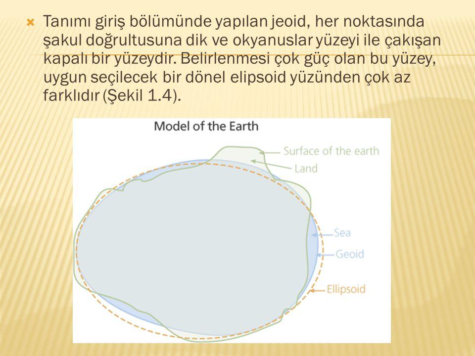  Tanımı giriş bölümünde yapılan jeoid, her noktasında şakul doğrultusuna dik ve okyanuslar yüzeyi ile çakışan kapalı bir yüzeydir.