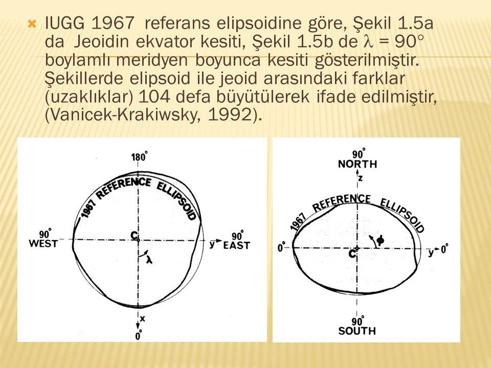  IUGG 1967 referans elipsoidine göre, Şekil 1.5a da Jeoidin ekvator kesiti, Şekil 1.5b de  = 90  boylamlı meridyen boyunca kesiti gösterilmiştir.