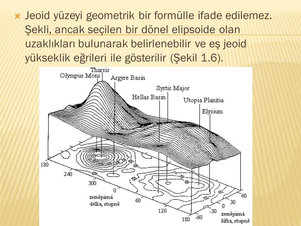  Jeoid yüzeyi geometrik bir formülle ifade edilemez. Şekli, ancak seçilen bir dönel elipsoide olan uzaklıkları bulunarak belirlenebilir ve eş jeoid y