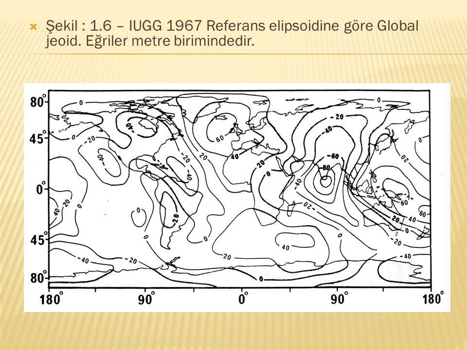  Şekil : 1.6 – IUGG 1967 Referans elipsoidine göre Global jeoid. Eğriler metre birimindedir.