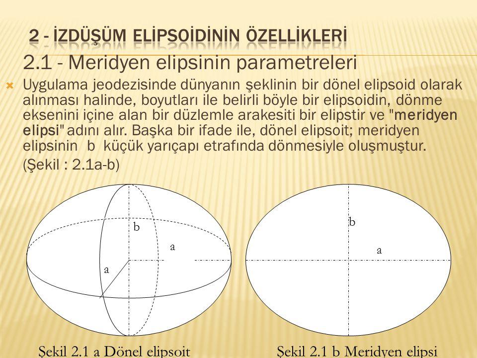 2.1 - Meridyen elipsinin parametreleri  Uygulama jeodezisinde dünyanın şeklinin bir dönel elipsoid olarak alınması halinde, boyutları ile belirli böyle bir elipsoidin, dönme eksenini içine alan bir düzlemle arakesiti bir elipstir ve meridyen elipsi adını alır.